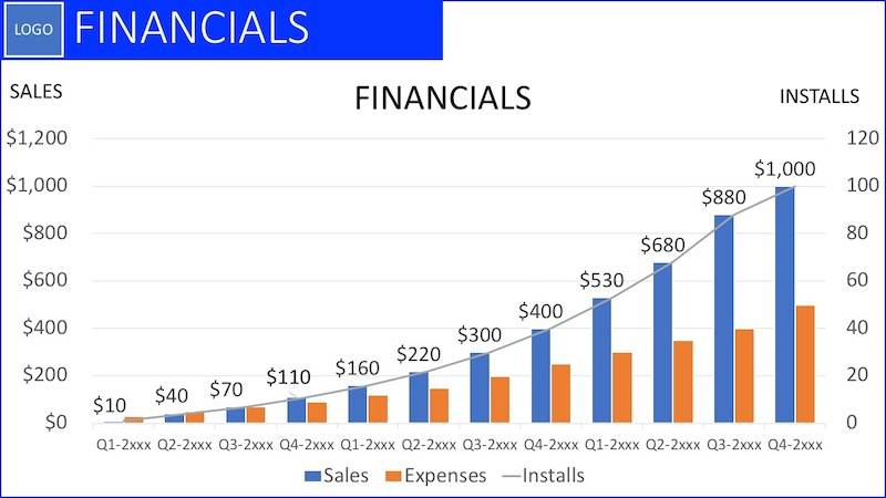 8: Pitch Deck Financials Slide – 10 Slides to VC Funding Success