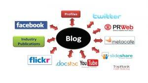 Increase Your Online Sales – With Your Blog