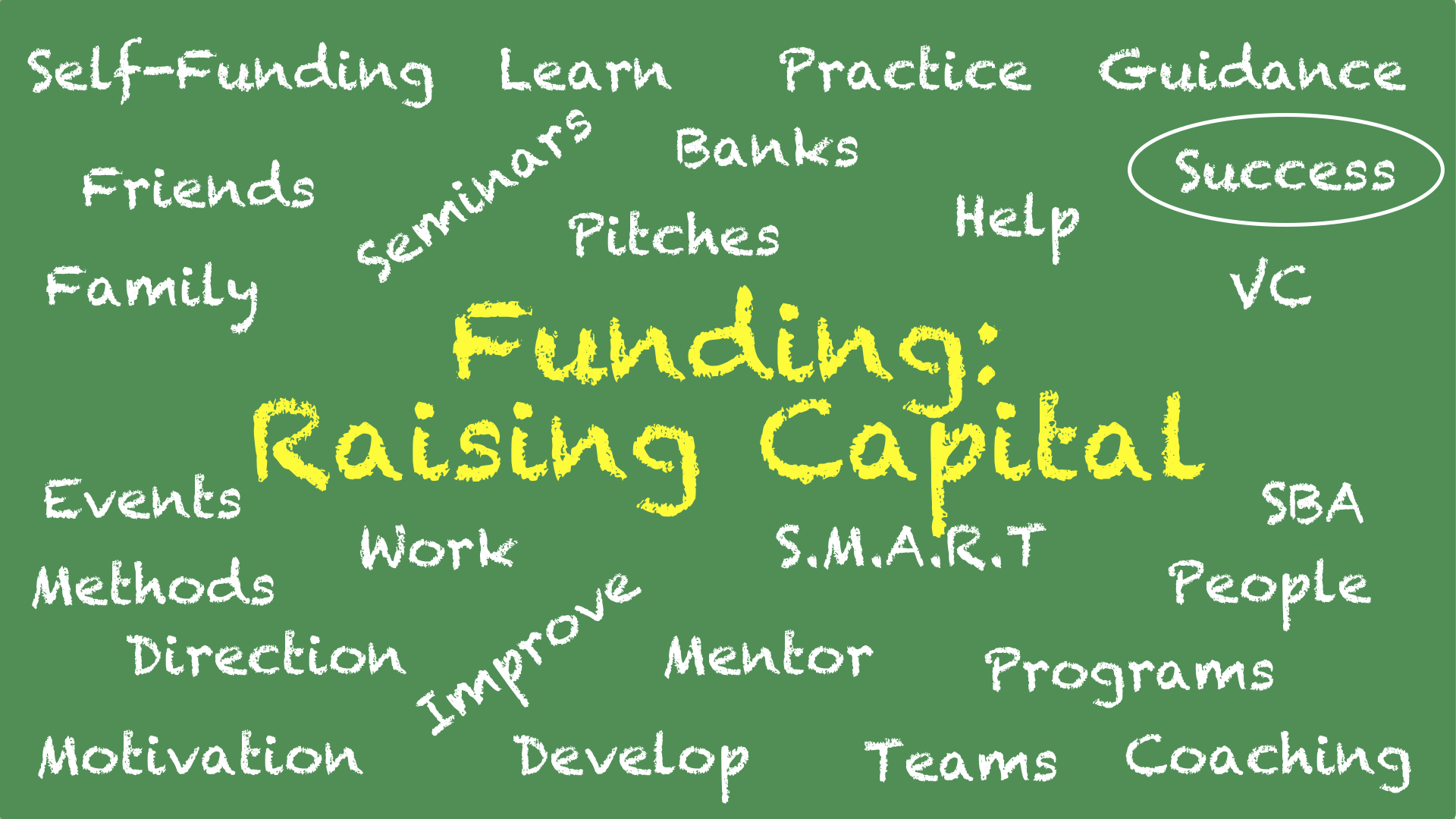 This is the above the fold image for the Funding Page.I is a green blackboard design with the title of Funding: Raising Capital. That title is surrounded by keywords related to fundraising including the words: Banks, VC, Self-Funded, Friends, Family, Mentor, Team and many more